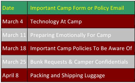 camp-101